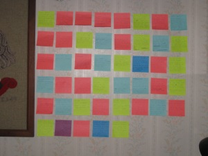 my latest novel, laid-out in Post-It notes above my bed