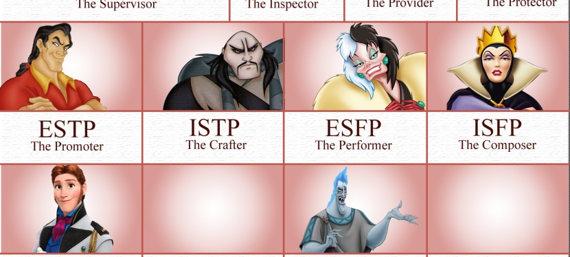 Disney Villains Myers-Briggs Chart – Part One