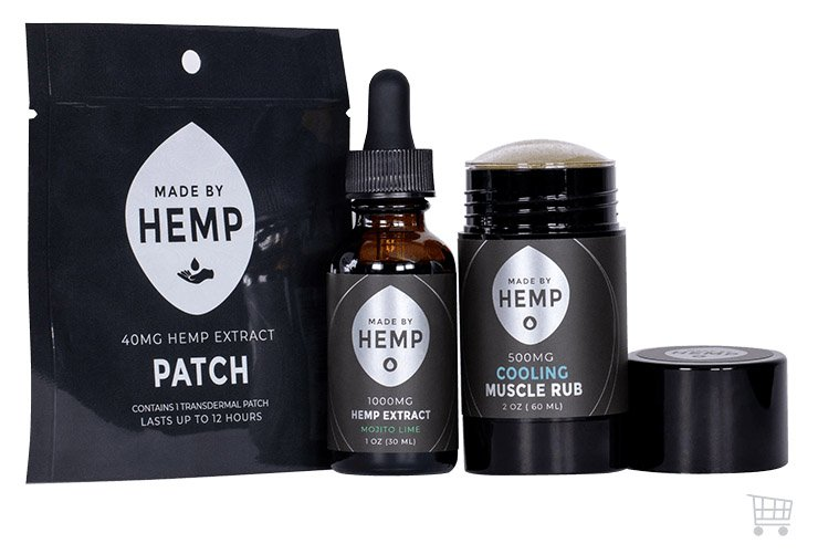 How Does CBD Help Speed Up Muscle Recovery After Exercise? | LikeAnAnchor.com